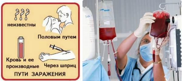 Гепатит с 1 генотип лечение