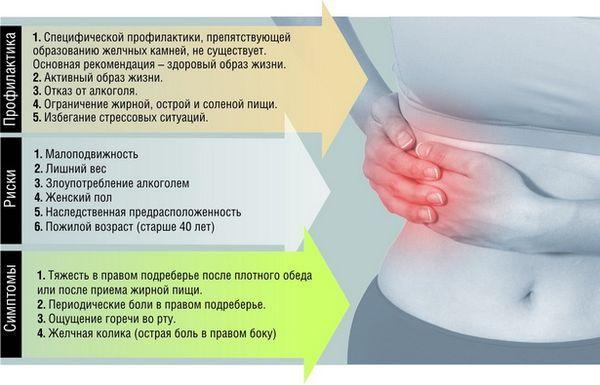 Диета при желчнокаменной болезни: меню, рецепты, диета