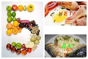 питание на диете