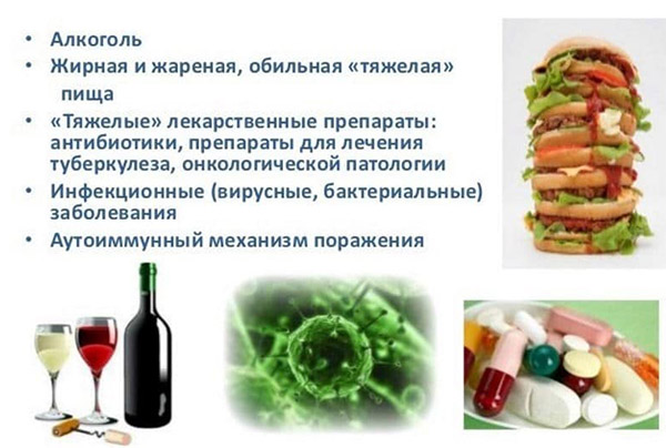 факторы, повреждающие клетки печени