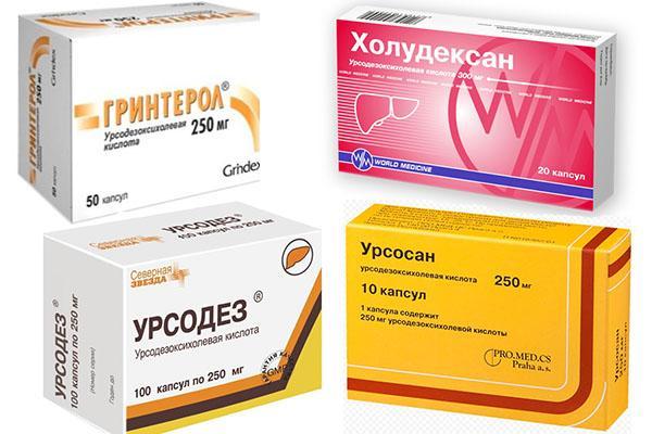 препараты с урсодезоксихолевой кислотой