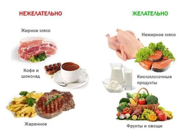 продукты для желчного пузыря