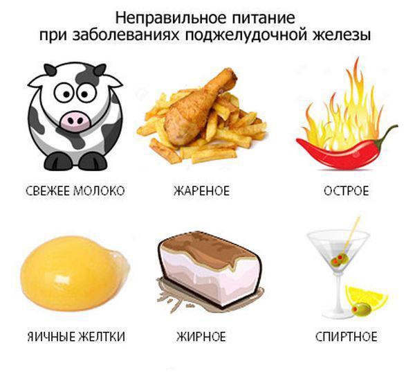 питание для поджелудочной