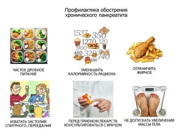 профилактика обострений панкреатита